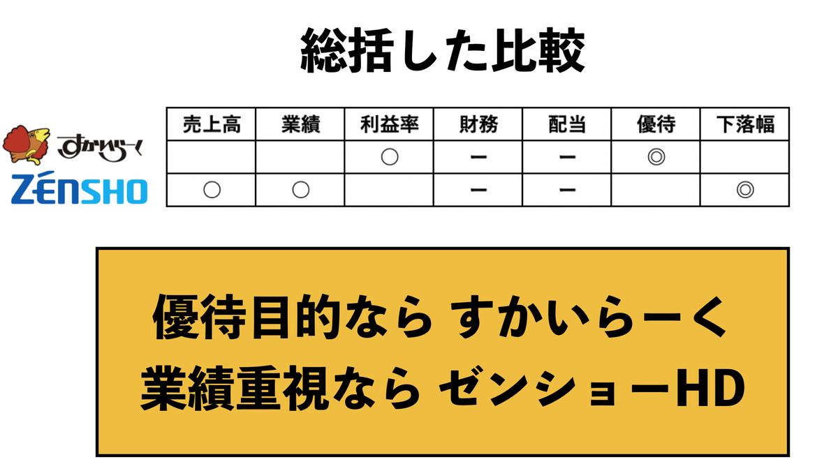f:id:wakawakke:20200421200600j:plain