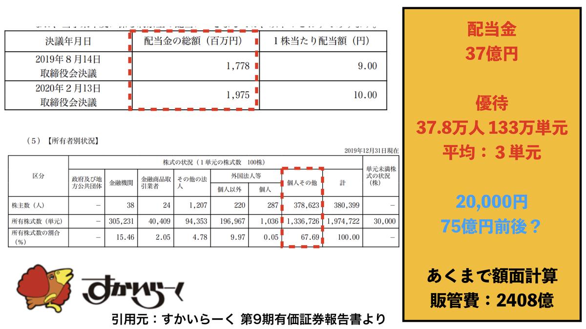 f:id:wakawakke:20200421200823j:plain