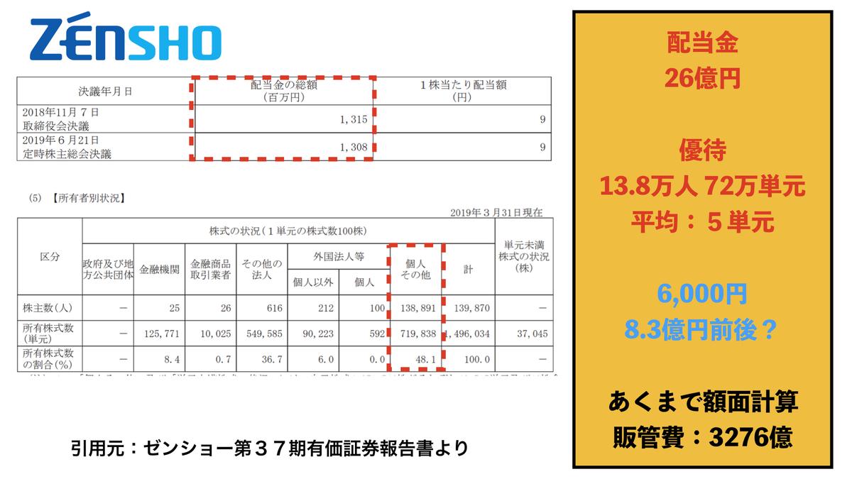 f:id:wakawakke:20200421201029j:plain