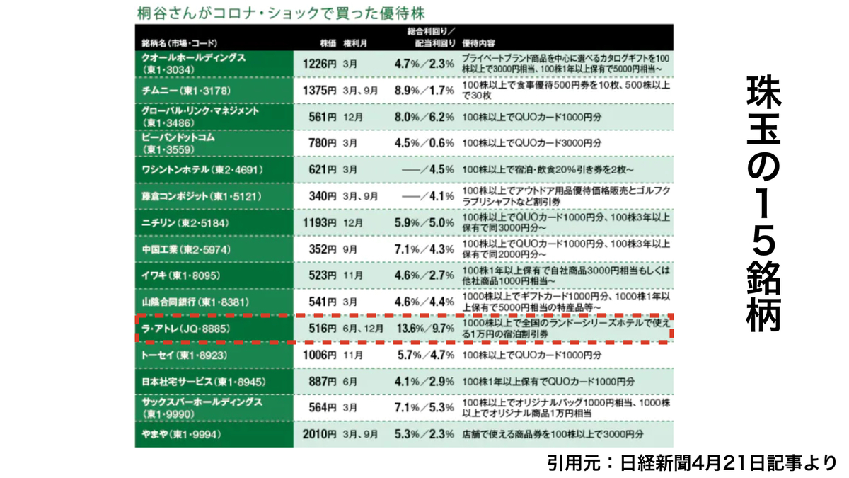 f:id:wakawakke:20200423104543j:plain