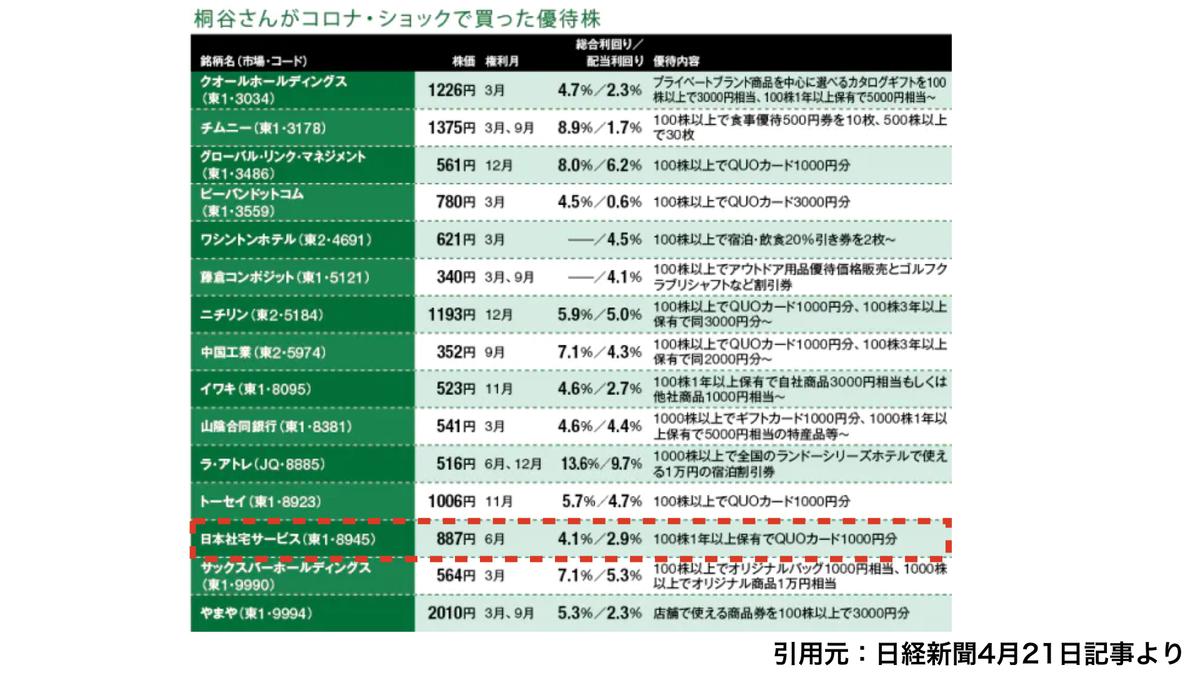 f:id:wakawakke:20200423105058j:plain