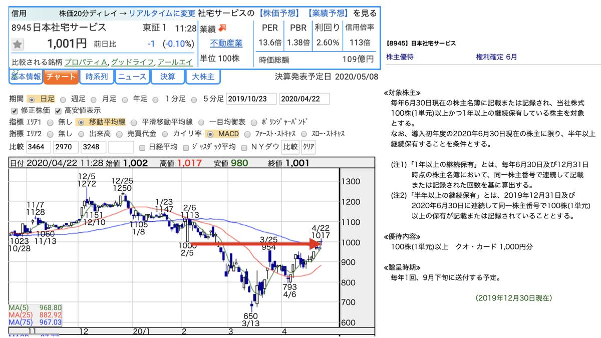 f:id:wakawakke:20200423105258j:plain