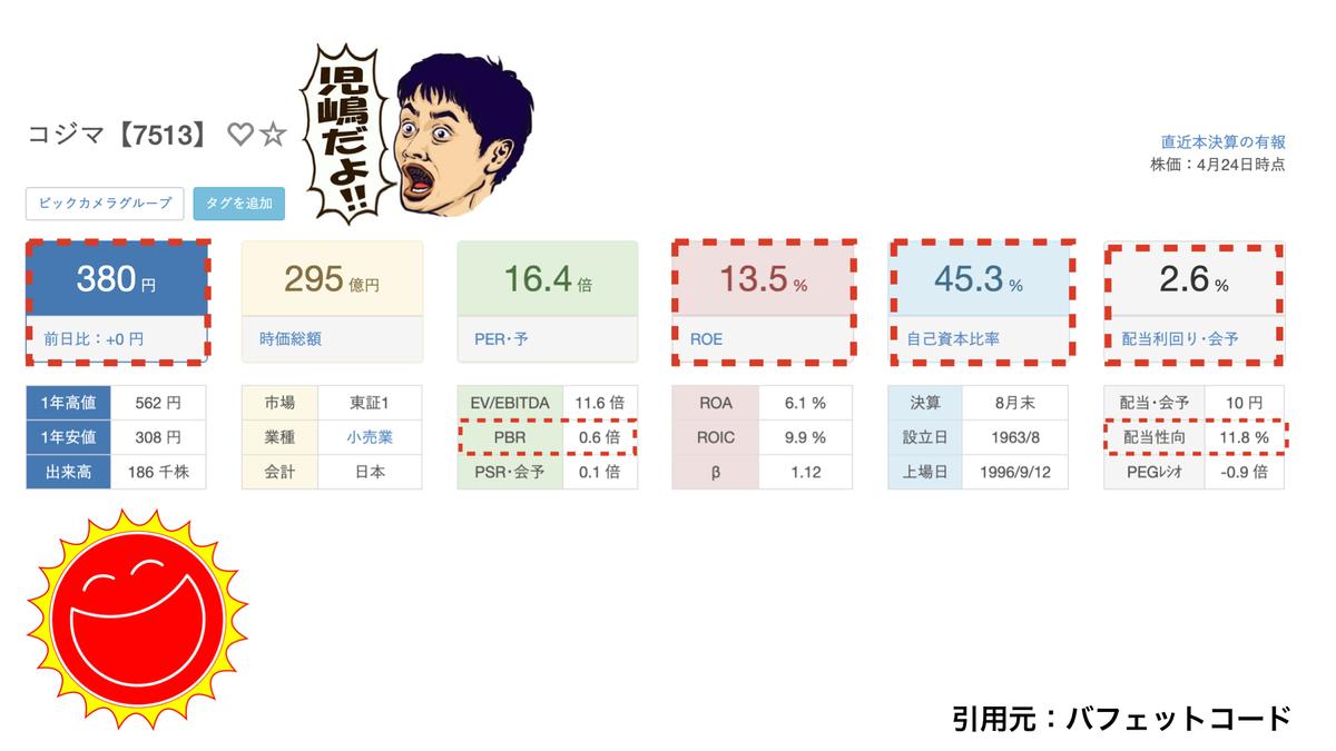 f:id:wakawakke:20200426162733j:plain