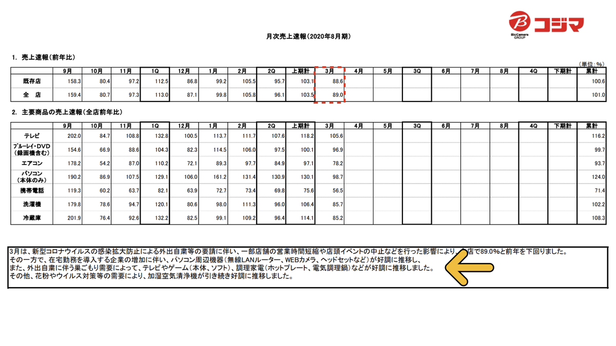 f:id:wakawakke:20200426163018j:plain