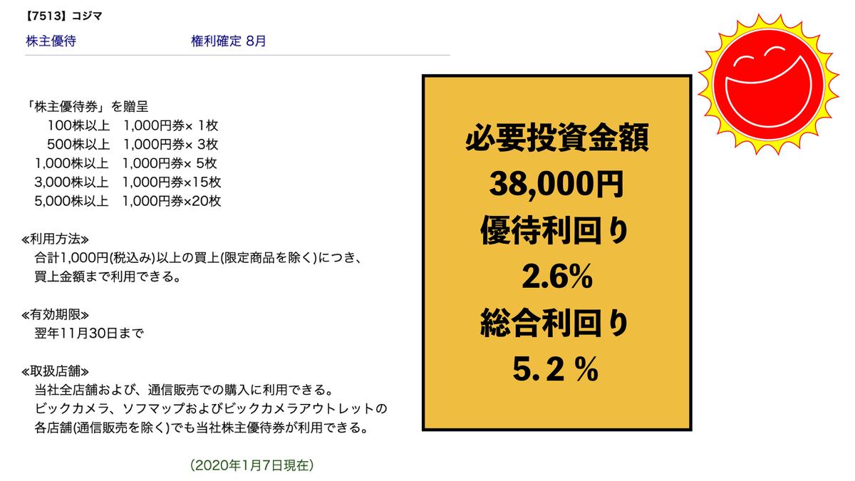 f:id:wakawakke:20200426163432j:plain