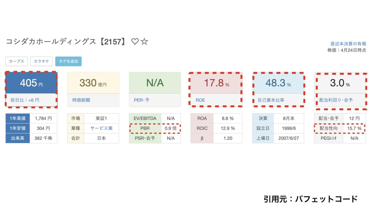 f:id:wakawakke:20200426163839j:plain