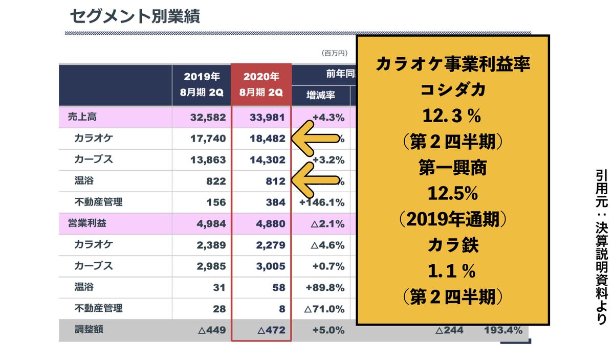 f:id:wakawakke:20200426164115j:plain