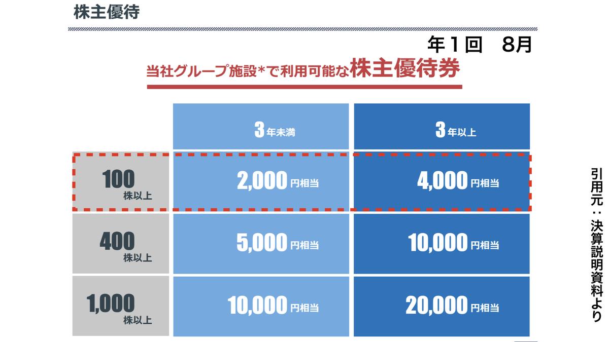 f:id:wakawakke:20200426164325j:plain