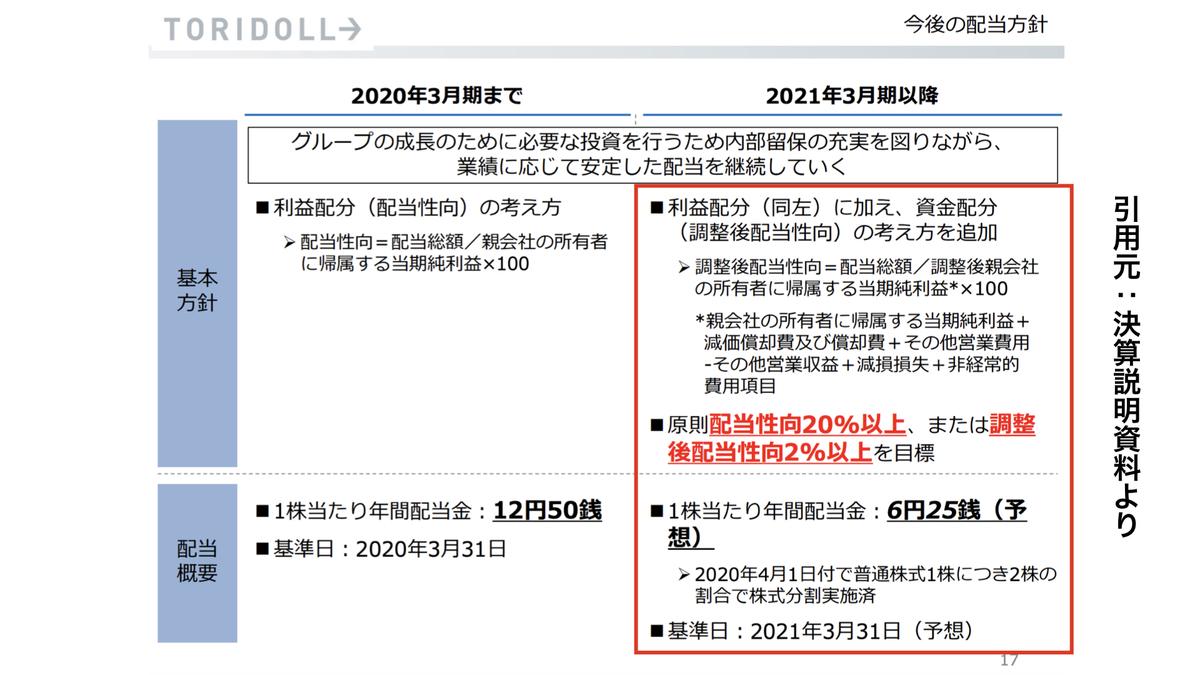 f:id:wakawakke:20200526134801j:plain