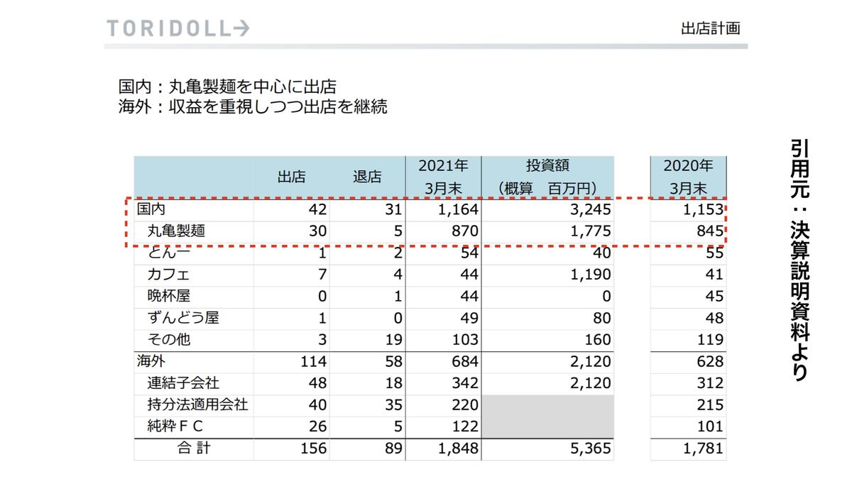 f:id:wakawakke:20200526135312j:plain