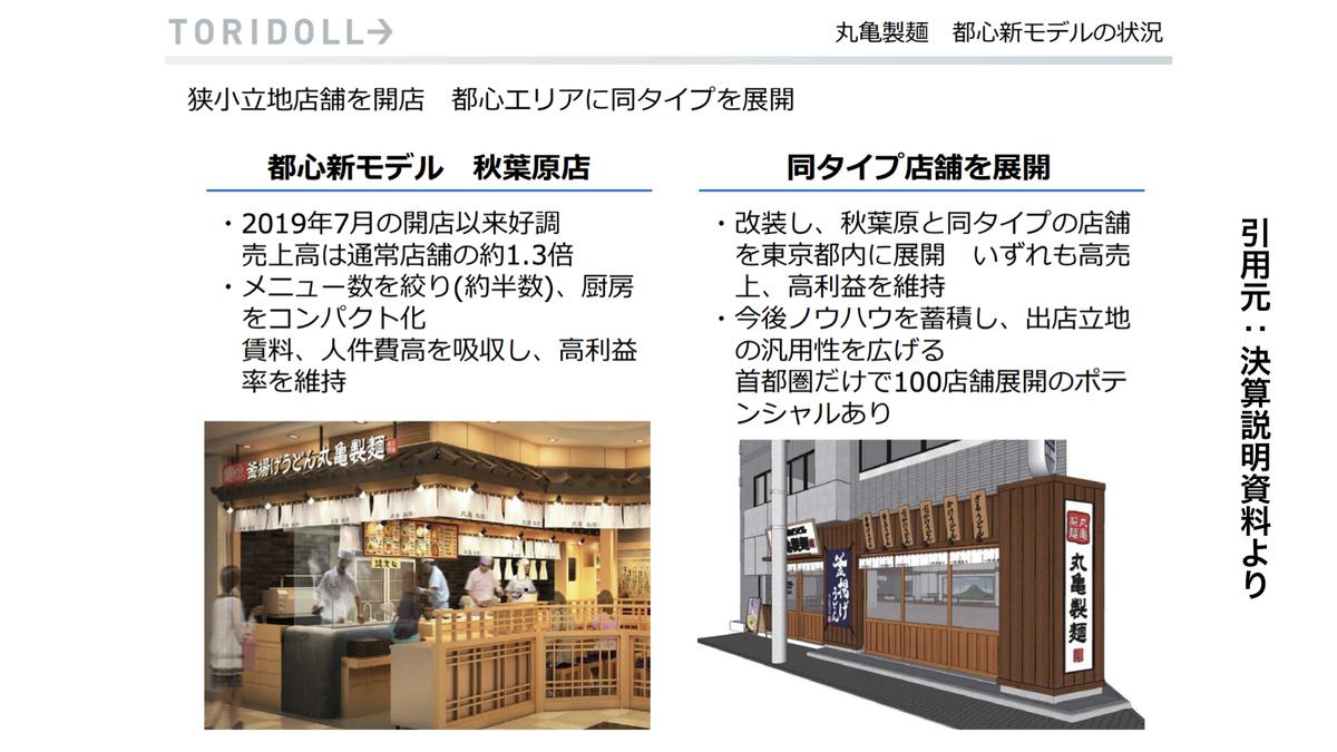 f:id:wakawakke:20200526135450j:plain