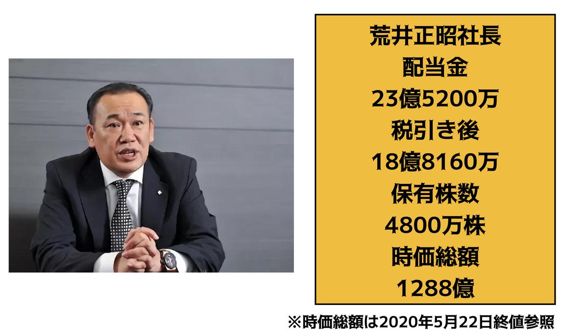f:id:wakawakke:20200526142656j:plain