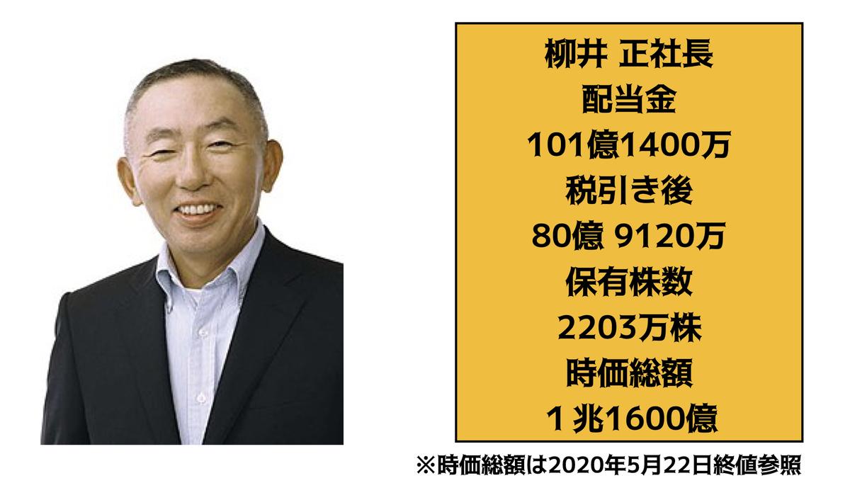 f:id:wakawakke:20200526143817j:plain