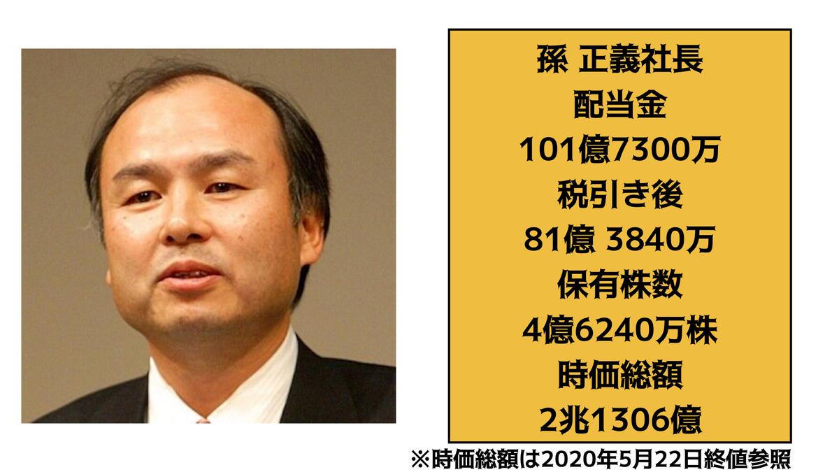 f:id:wakawakke:20200526144151j:plain