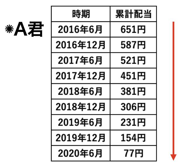 f:id:wakawakke:20200801105729p:plain