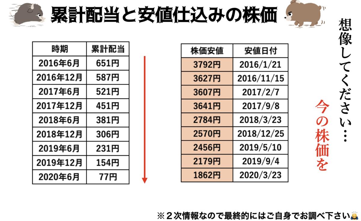 f:id:wakawakke:20200801110251p:plain