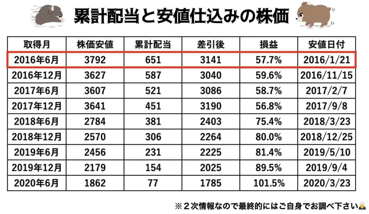 f:id:wakawakke:20200801110918p:plain
