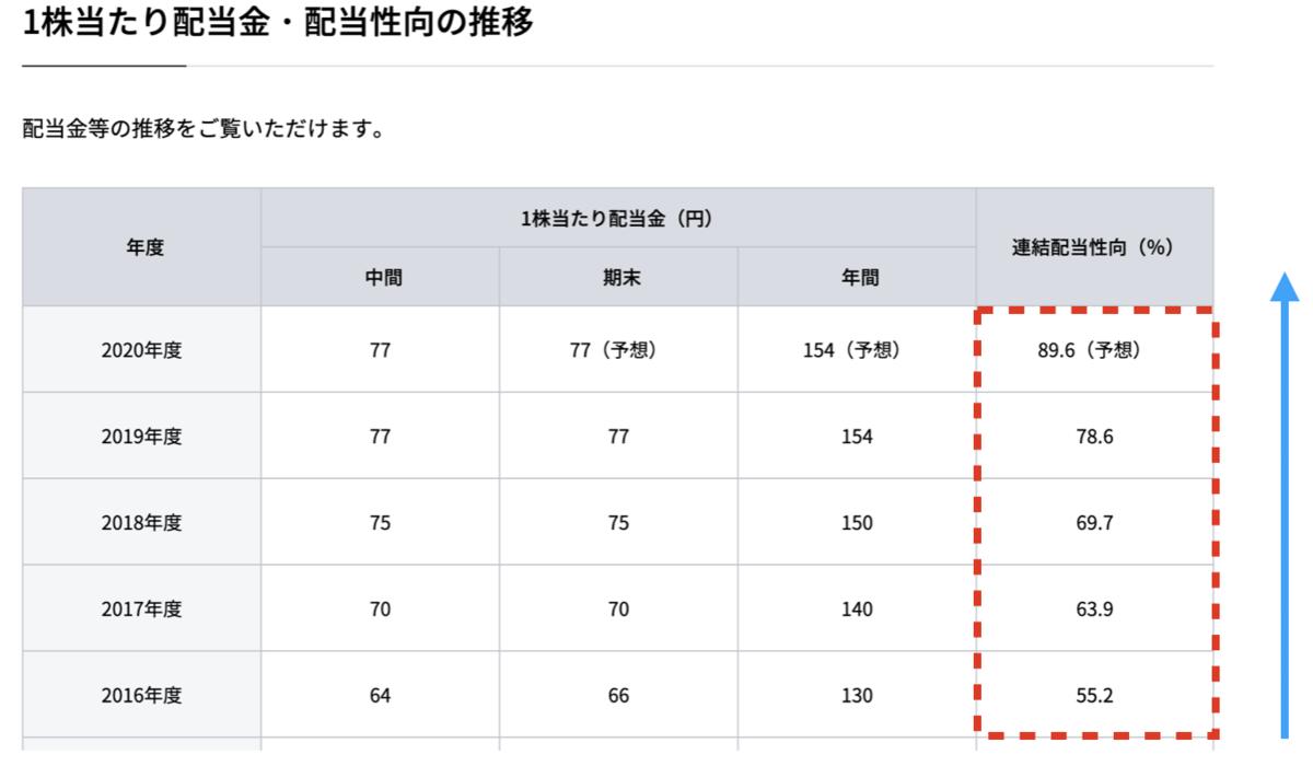 f:id:wakawakke:20200801112945p:plain