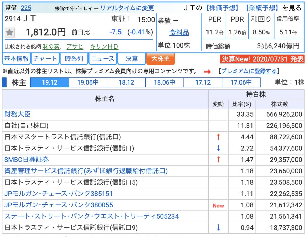 f:id:wakawakke:20200801113743p:plain