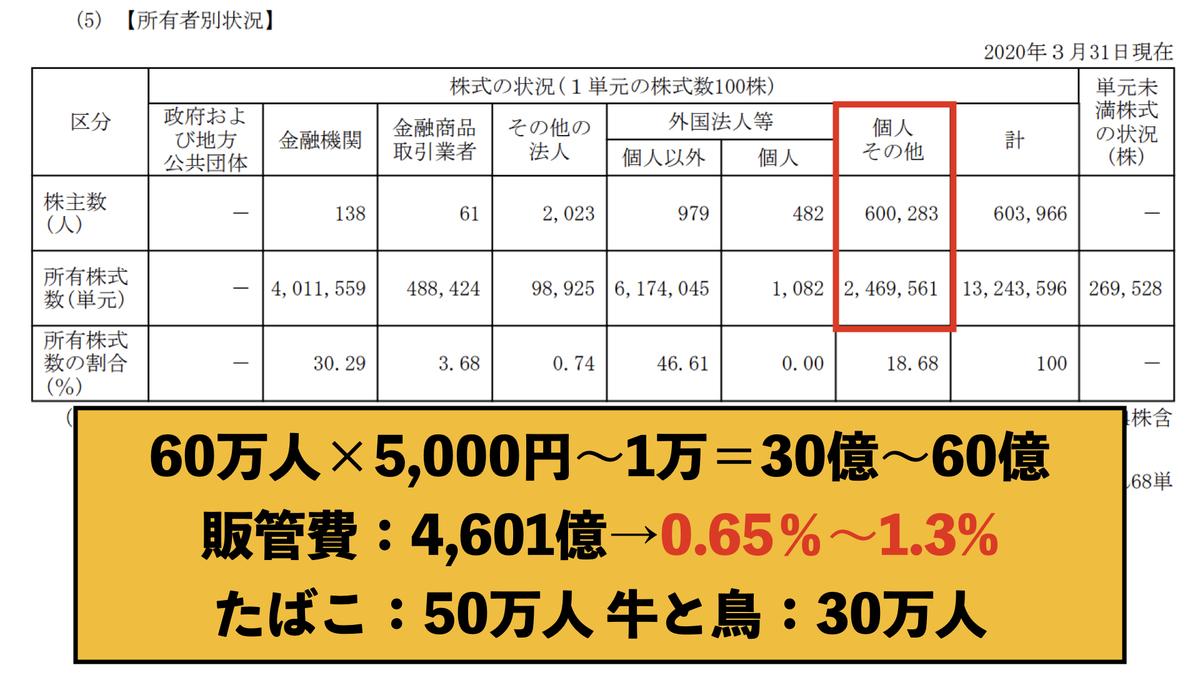 f:id:wakawakke:20200804065003j:plain