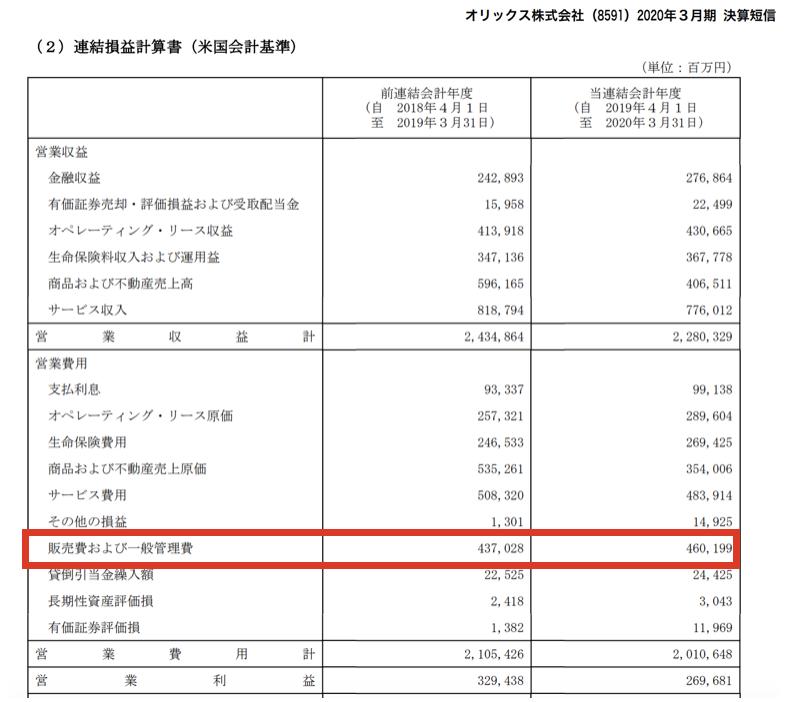 f:id:wakawakke:20200804065416p:plain