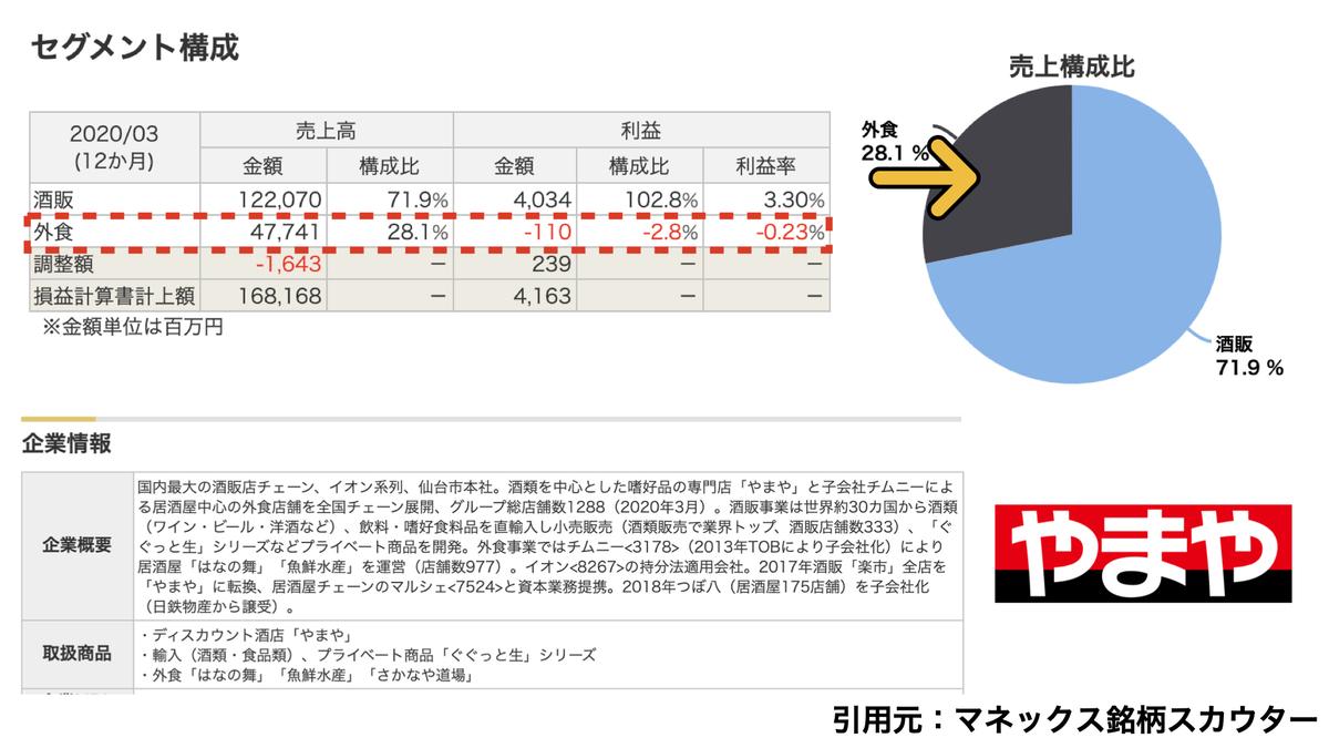 f:id:wakawakke:20200806171641j:plain