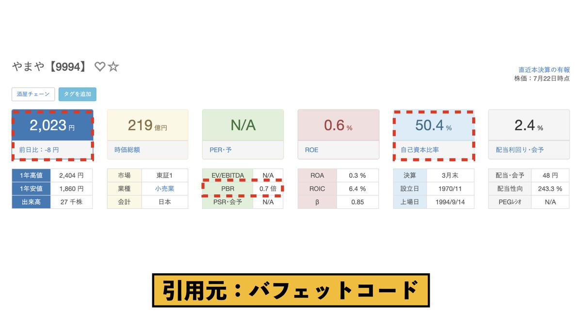 f:id:wakawakke:20200806173008j:plain