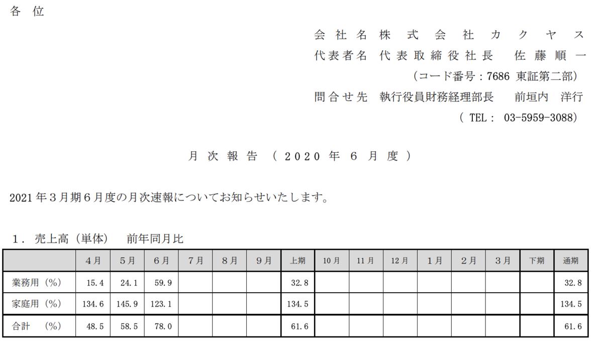 f:id:wakawakke:20200806174525p:plain