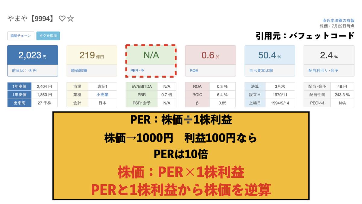 f:id:wakawakke:20200806174740j:plain
