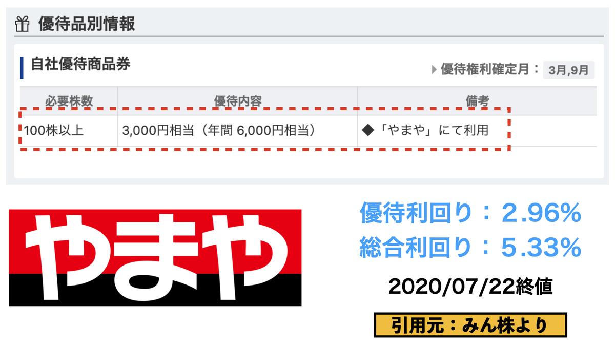 f:id:wakawakke:20200806175152j:plain