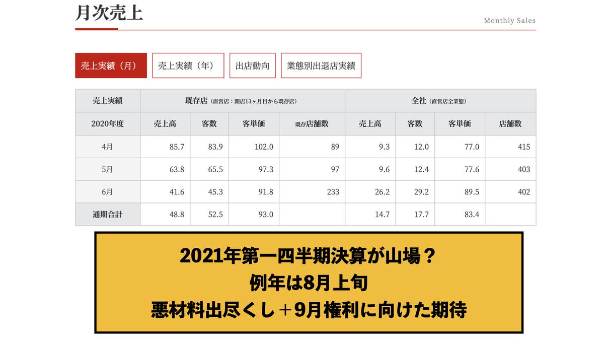 f:id:wakawakke:20200806175704j:plain
