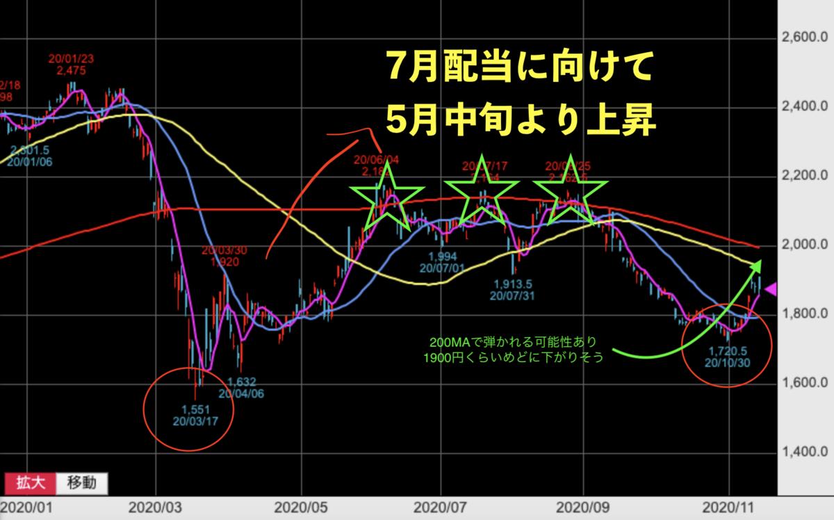 f:id:wakawakke:20201115105434p:plain