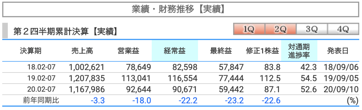 f:id:wakawakke:20201115110915p:plain