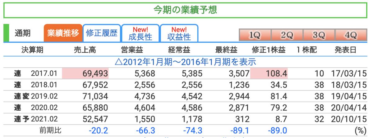 f:id:wakawakke:20201116193052p:plain