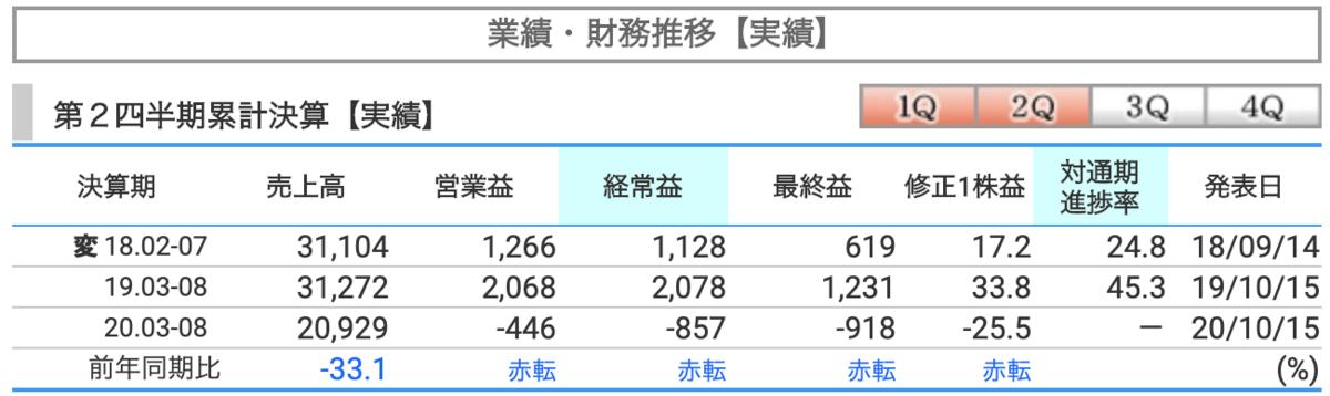 f:id:wakawakke:20201116193350p:plain
