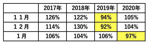 f:id:wakawakke:20201119145220p:plain