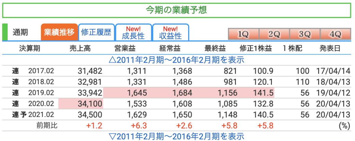 f:id:wakawakke:20201119191512p:plain