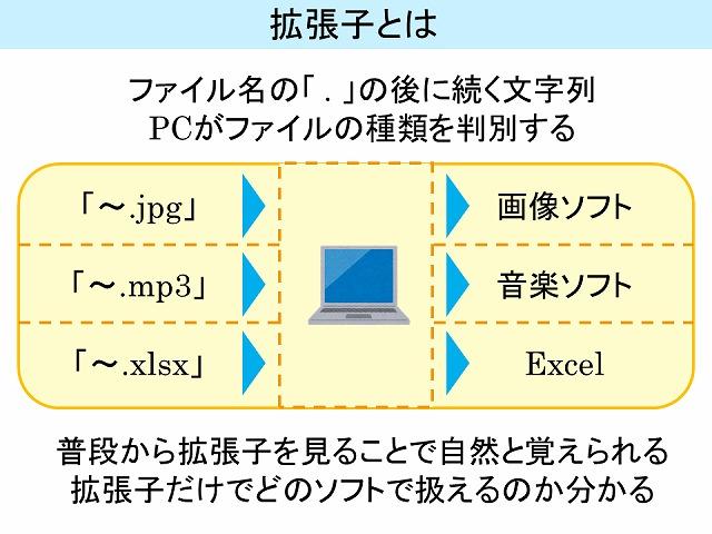 f:id:wakax2:20170502235023j:plain