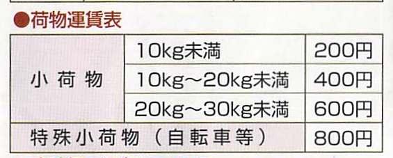 f:id:wakayamadanna:20171014185501j:plain