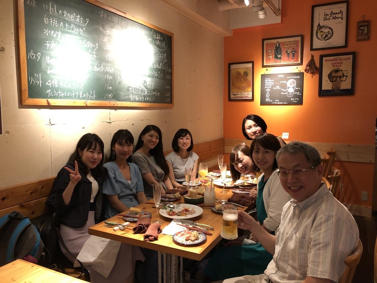 f:id:wakazemi:20190727184645j:plain