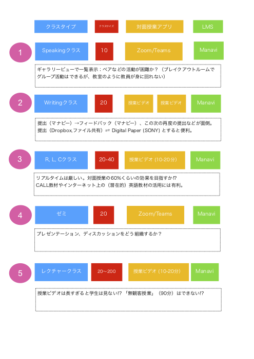 f:id:wakazemi:20200421003906p:plain