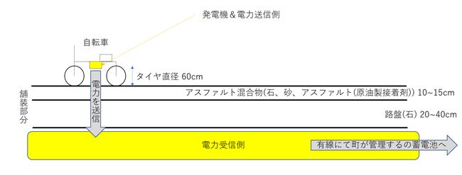 f:id:wakazo-online:20170820195743p:plain