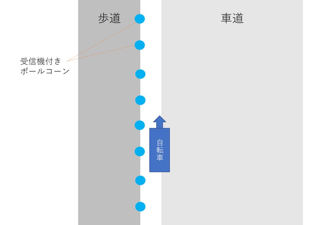f:id:wakazo-online:20170822031723p:plain