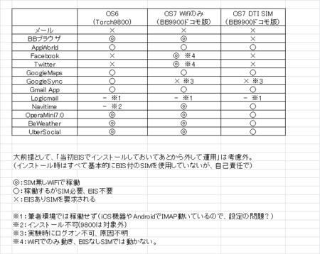 f:id:wakitakun:20121030024218p:image