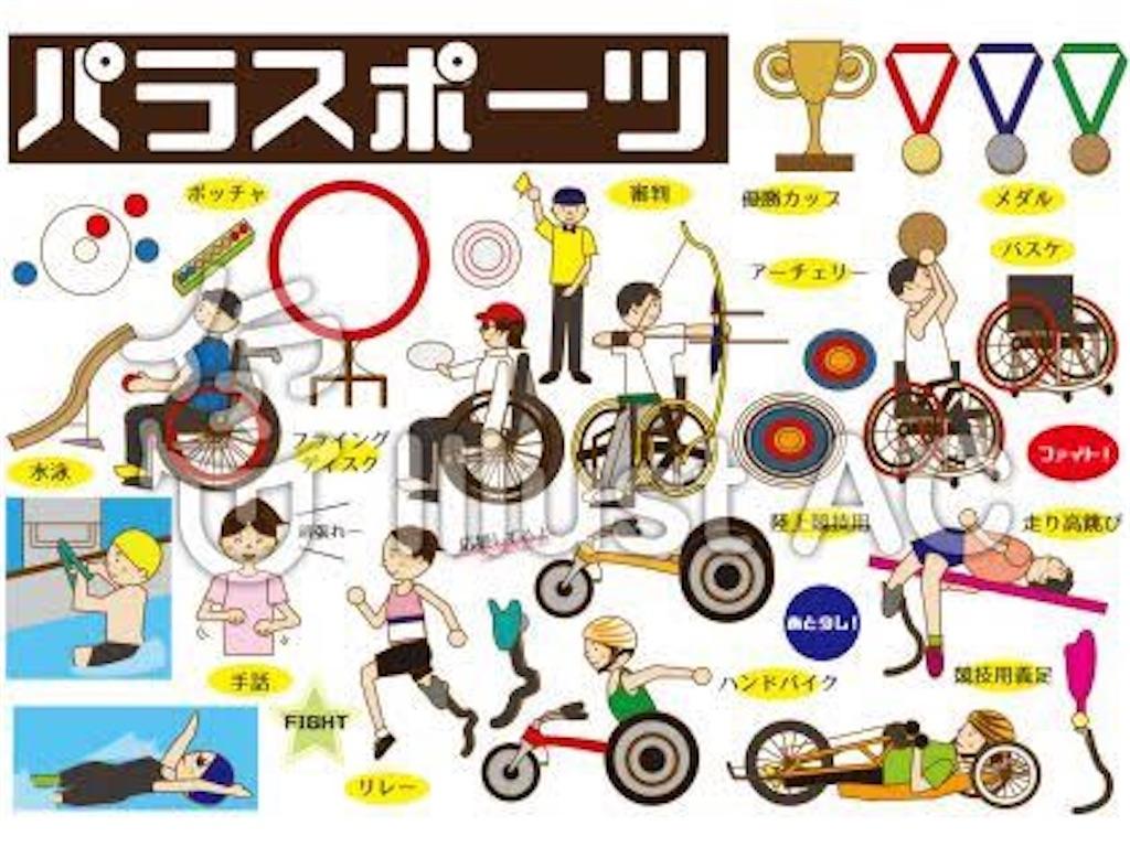 f:id:wakohyuta:20200617224503j:image