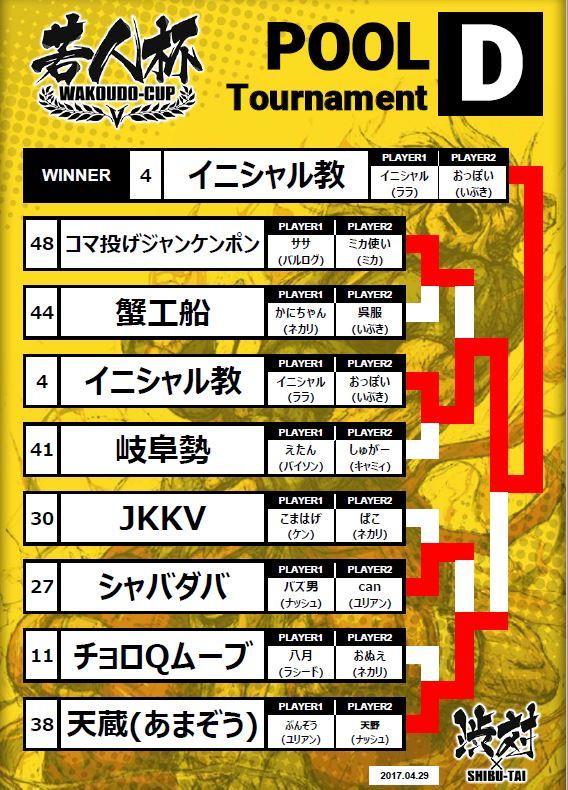 f:id:wakoudohai:20170510224312j:plain