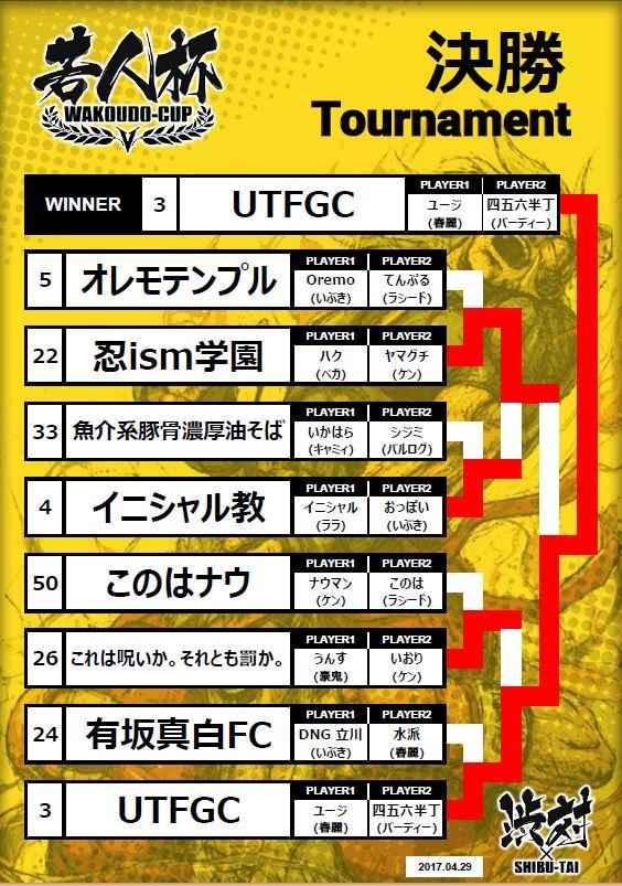 f:id:wakoudohai:20170510224354j:plain