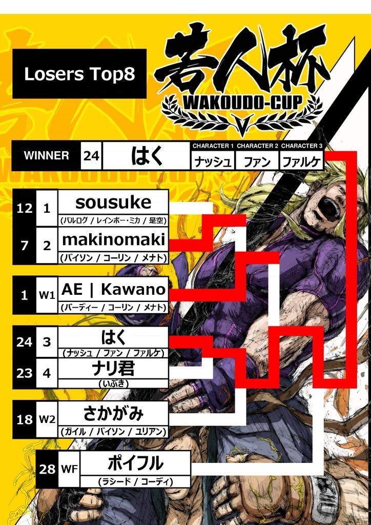 f:id:wakoudohai:20181213124505j:plain