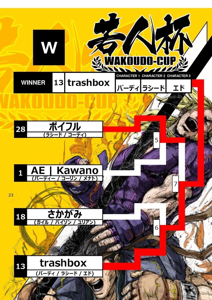 f:id:wakoudohai:20181213124518j:plain