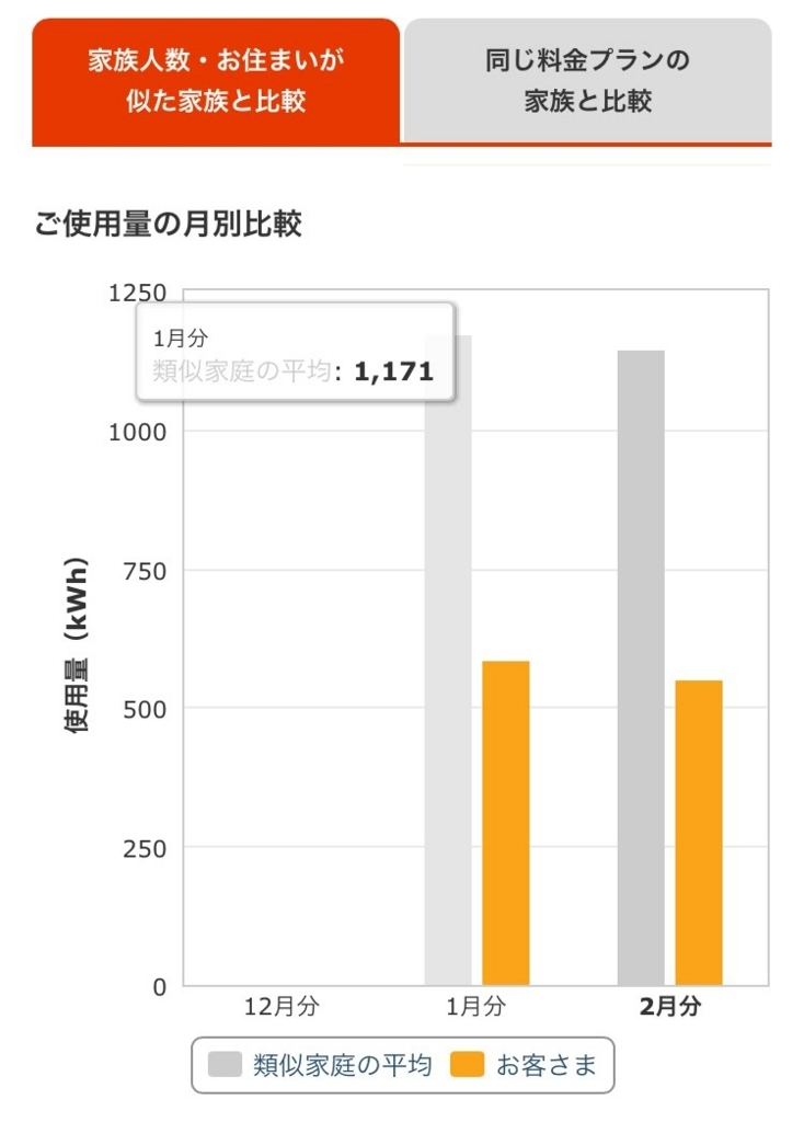 f:id:waku2kakeibo:20180213162553j:plain